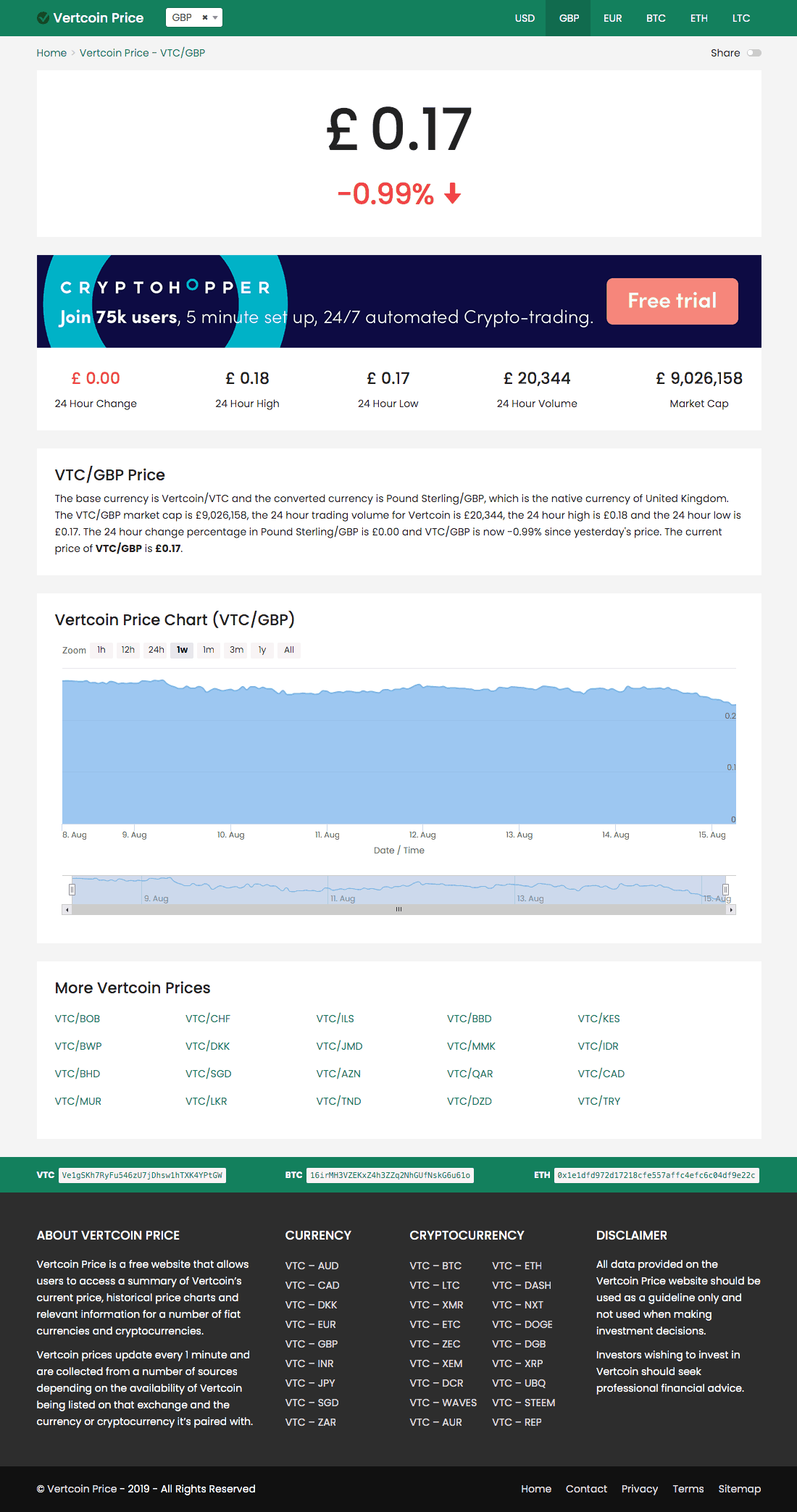 Vertcoin Price - Cryptocurrency